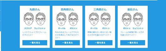 顔の形を似合うメガネのイラスト